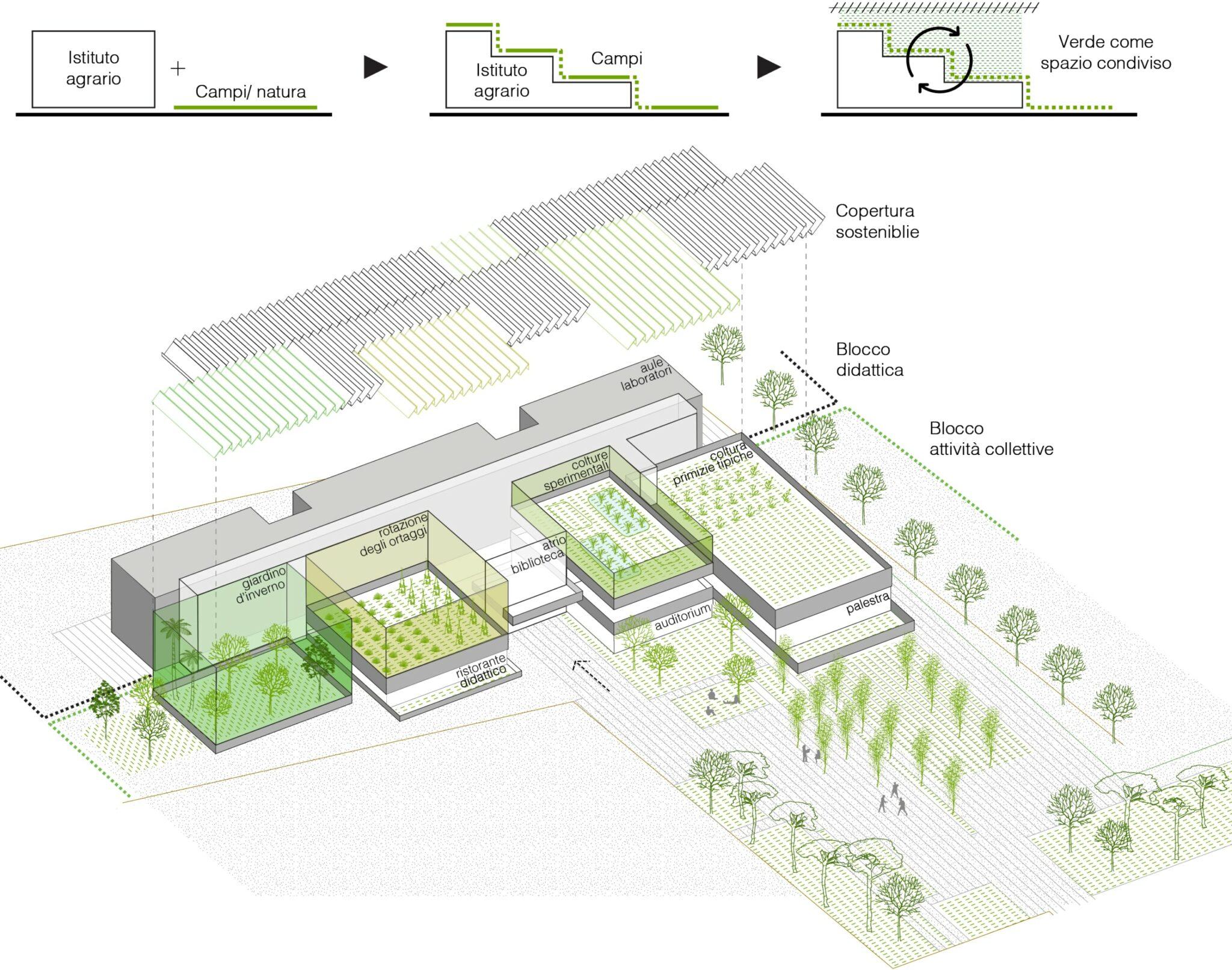 mks-architetti-scuoleinnovative (1)